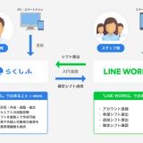 ワークスモバイルジャパン、「LINE WORKS(ラインワークス)」を三重県伊賀市に提供