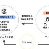 大田区商店街連合会、副業人材マッチングサービス「lotsful(ロッツフル)」との協業で業務