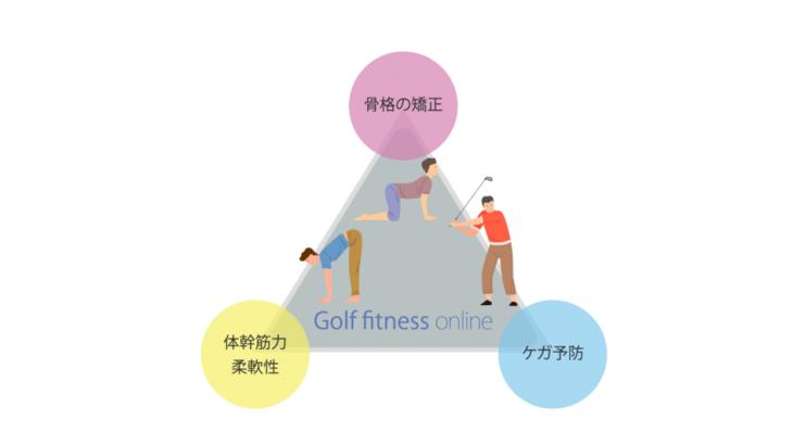 マイルール、オンラインによるゴルフトレーニング事業「Golf fitness online(ゴルフフィットネスオンライン)」を開始