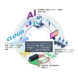 パーソルプロセス&テクノロジー、テクノロジー活用による監視業務の省人化・深夜業務の軽減 エコモット社と協業した「IoT監視サービス」を提供開始