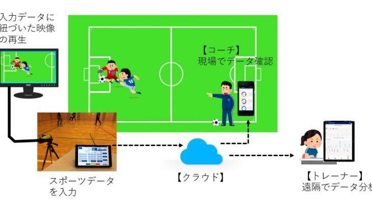 アシックス、スポーツや運動習慣を記録・分析するデータ統合システム「TUNEGRID(チューングリッド)」を実用化