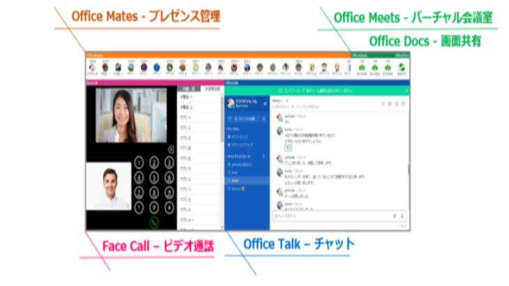 クラウドテレコム、顔が見える仮想オフィス「クラウドオフィスコンソール」の提供を開始