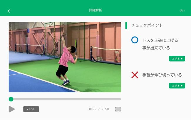 TAFDATA(タフデータ)、AIがフォーム診断するテニス指導サービス「Tennis Labo(テニスラボ)」を提案