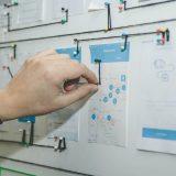 おすすめワークフローシステム4選|メリットや選び方の手順も解説