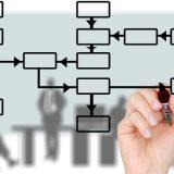 マニュアル作成ツール3選|選び方のポイントも解説